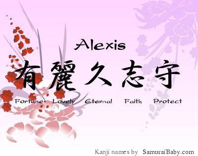 Kanji Meanings Gallery