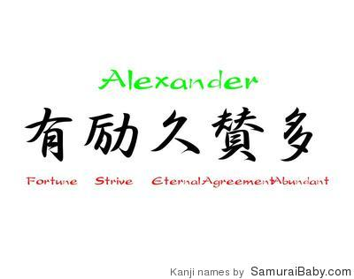 how to write alex in japanese