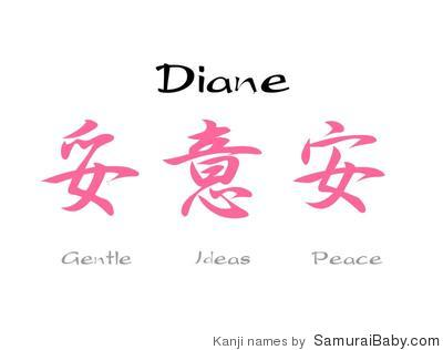 diane names gallery