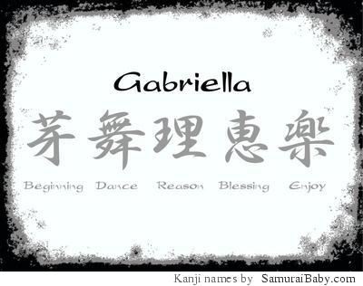 meaning of the name gabriella picture and images