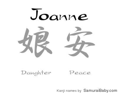 Image Gallery Name Joanne