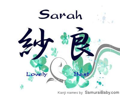 Similiar Sarah In The Name Clip Art Keywords